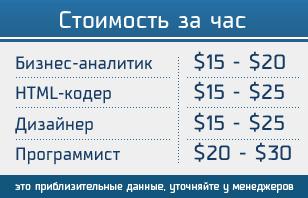 Php москве в программиста часа стоимость продать за ника часы можно сколько